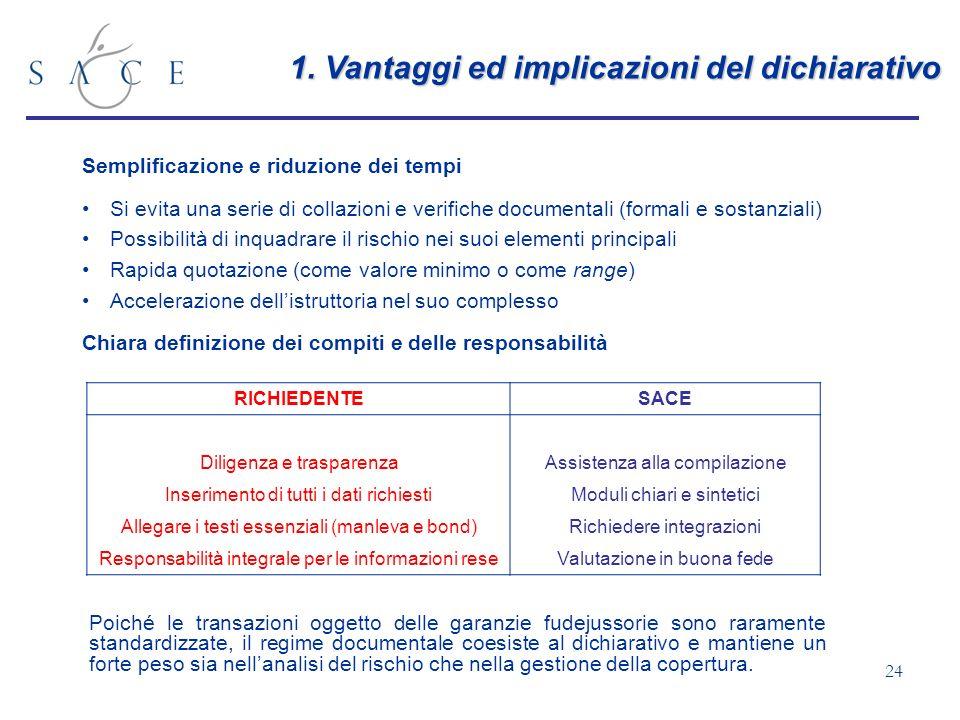 24 Semplificazione e riduzione dei tempi Si evita una serie di collazioni e verifiche documentali (formali e sostanziali) Possibilità di inquadrare il