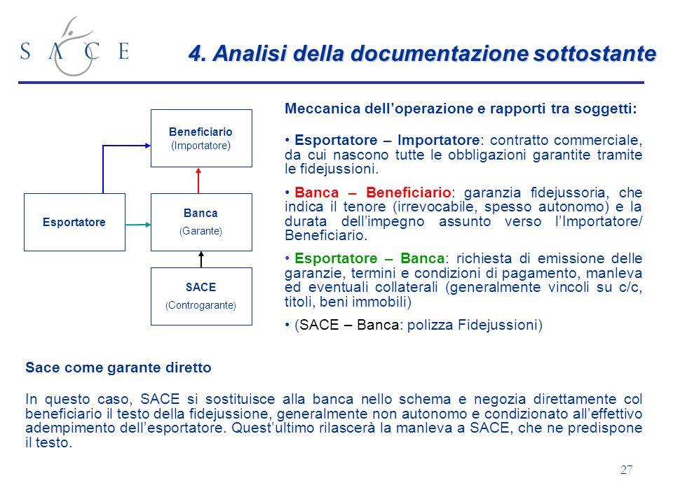27 4. Analisi della documentazione sottostante SACE ( Controgarante ) Beneficiario ( Importatore ) Banca ( Garante ) Esportatore Meccanica delloperazi
