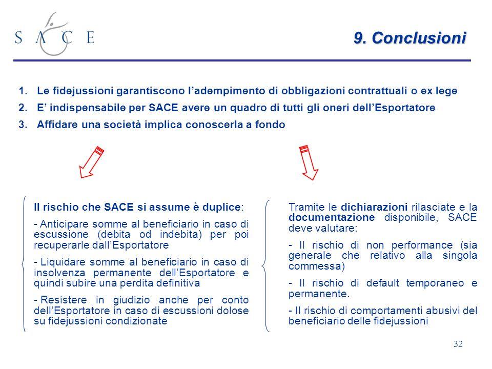 32 9. Conclusioni 1.Le fidejussioni garantiscono ladempimento di obbligazioni contrattuali o ex lege 2.E indispensabile per SACE avere un quadro di tu