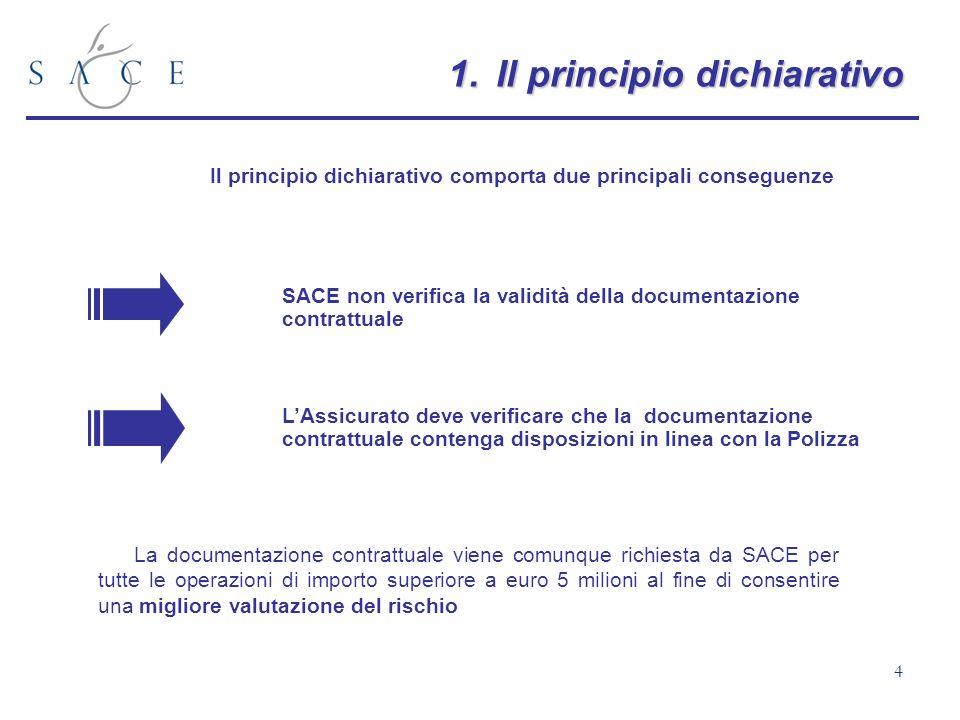 4 1.Il principio dichiarativo Il principio dichiarativo comporta due principali conseguenze SACE non verifica la validità della documentazione contrat