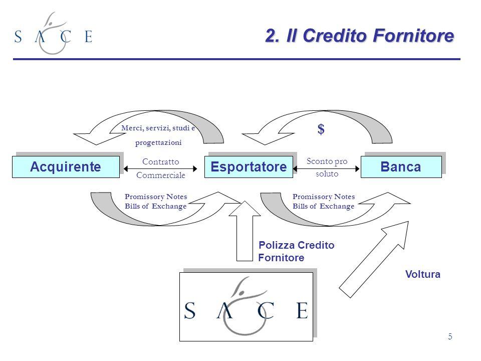6 3.Il Contratto Commerciale 3.