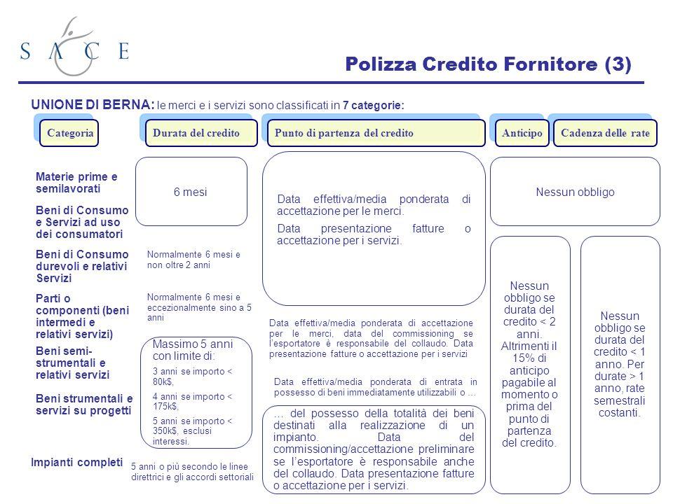 Polizza Credito Fornitore (3) UNIONE DI BERNA: le merci e i servizi sono classificati in 7 categorie: Categoria Durata del credito Punto di partenza d