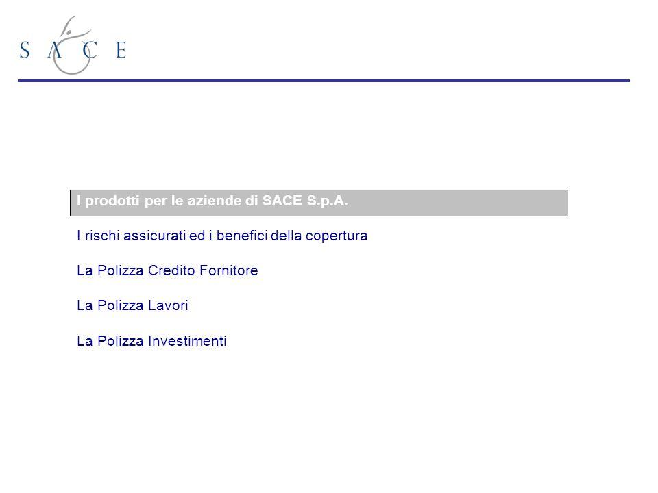 I prodotti per le aziende di SACE S.p.A. I rischi assicurati ed i benefici della copertura La Polizza Credito Fornitore La Polizza Lavori La Polizza I