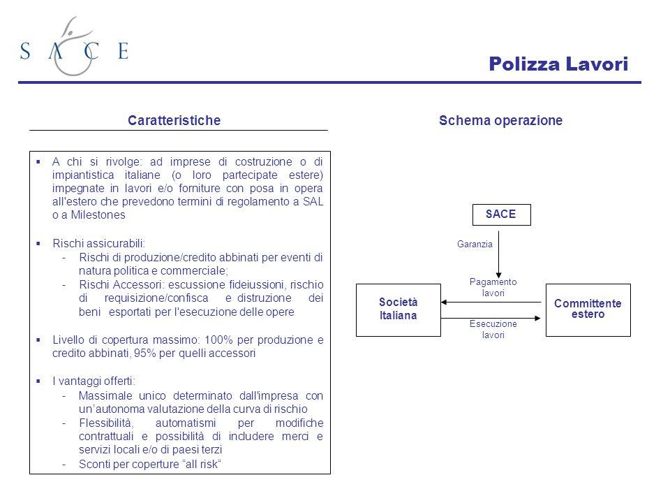 A chi si rivolge: ad imprese di costruzione o di impiantistica italiane (o loro partecipate estere) impegnate in lavori e/o forniture con posa in oper