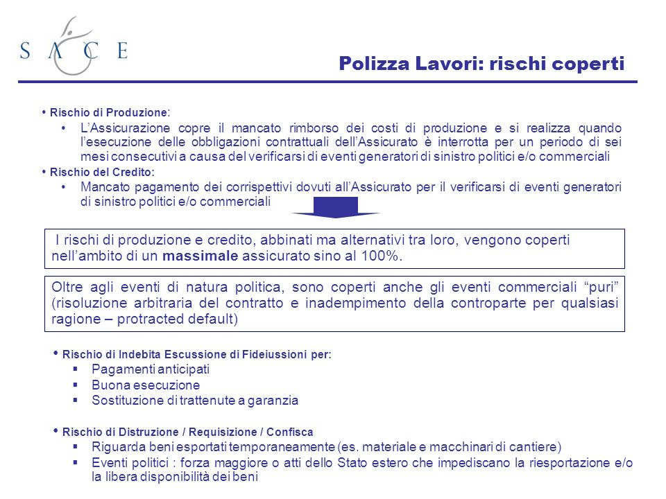 Polizza Lavori: rischi coperti Rischio di Produzione : LAssicurazione copre il mancato rimborso dei costi di produzione e si realizza quando lesecuzio