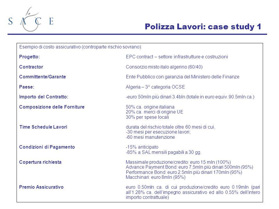 Polizza Lavori: case study 1 Esempio di costo assicurativo (controparte rischio sovrano): Progetto:EPC contract – settore infrastrutture e costruzioni