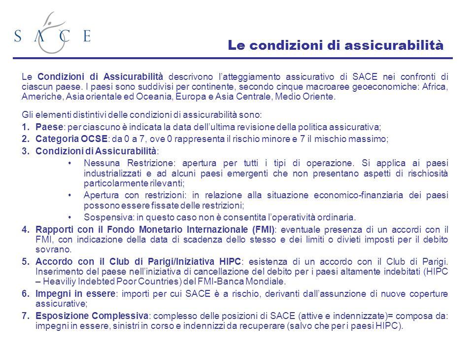Le condizioni di assicurabilità Le Condizioni di Assicurabilità descrivono latteggiamento assicurativo di SACE nei confronti di ciascun paese. I paesi