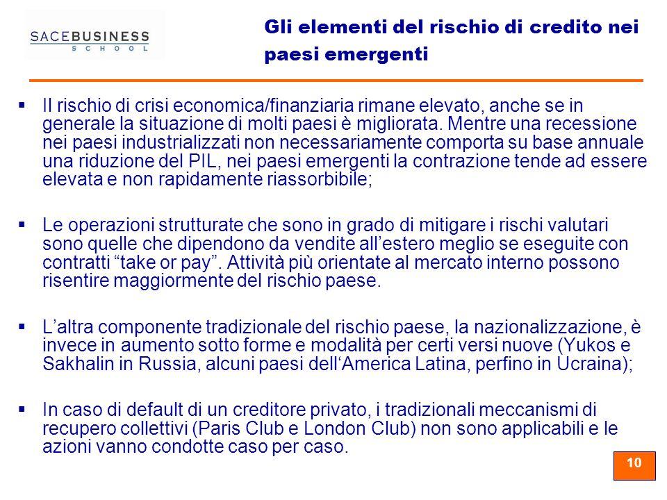 10 Il rischio di crisi economica/finanziaria rimane elevato, anche se in generale la situazione di molti paesi è migliorata. Mentre una recessione nei