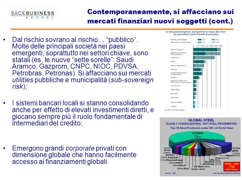44 4 Contemporaneamente, si affacciano sui mercati finanziari nuovi soggetti (cont.) Dal rischio sovrano al rischio… pubblico. Molte delle principali