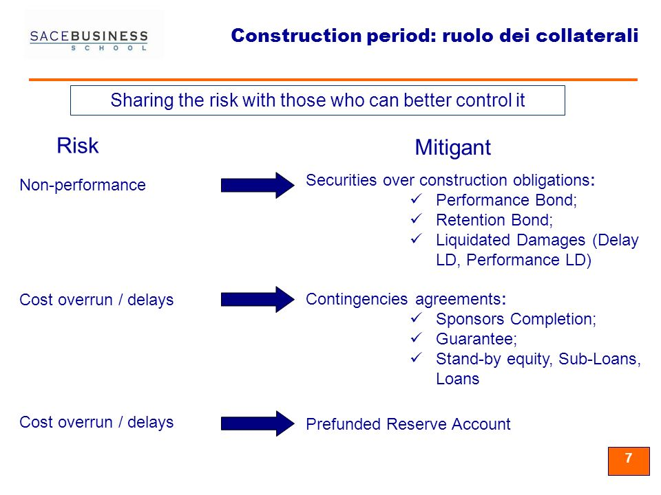 77 7 Construction period: ruolo dei collaterali Sharing the risk with those who can better control it Securities over construction obligations: Perfor