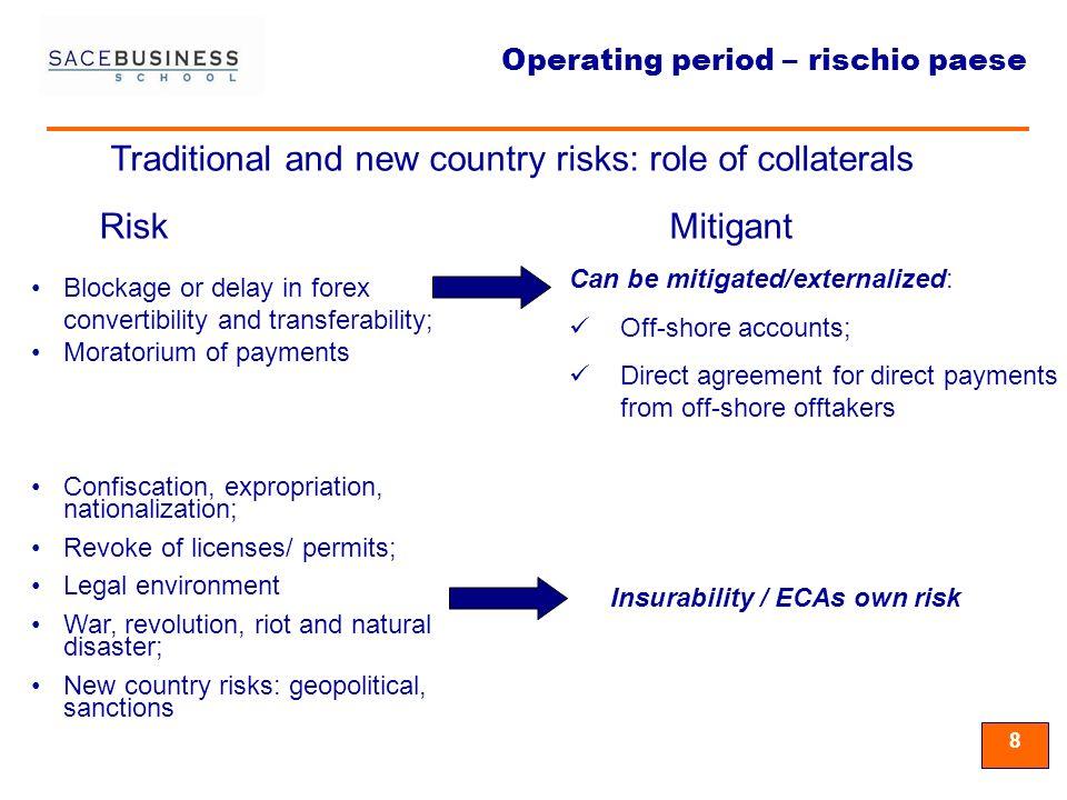 99 9 Gli elementi del rischio di credito nei paesi emergenti La correlazione tra rischio paese e rischio del credito della controparte è certamente più elevato che nei paesi industrializzati.