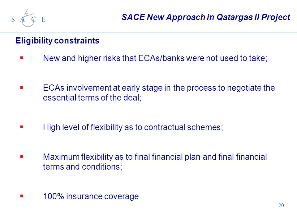 20 SACE New Approach in Qatargas II Project Eligibility constraints New and higher risks that ECAs/banks were not used to take; ECAs involvement at ea