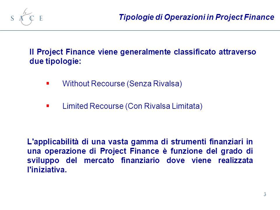 3 Il Project Finance viene generalmente classificato attraverso due tipologie: Without Recourse (Senza Rivalsa) Limited Recourse (Con Rivalsa Limitata