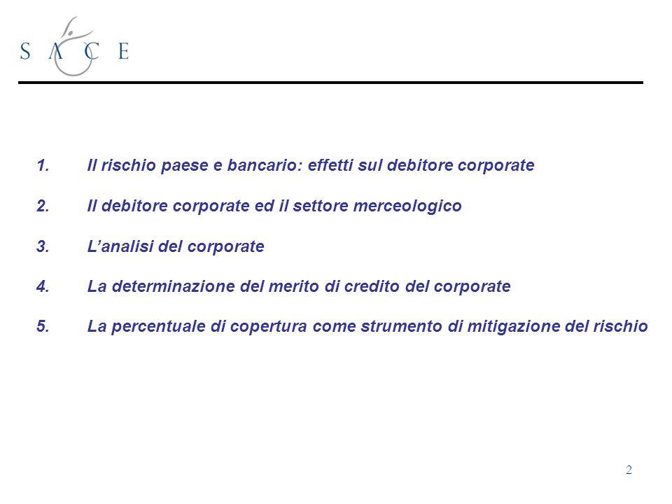 2 1. Il rischio paese e bancario: effetti sul debitore corporate 2.