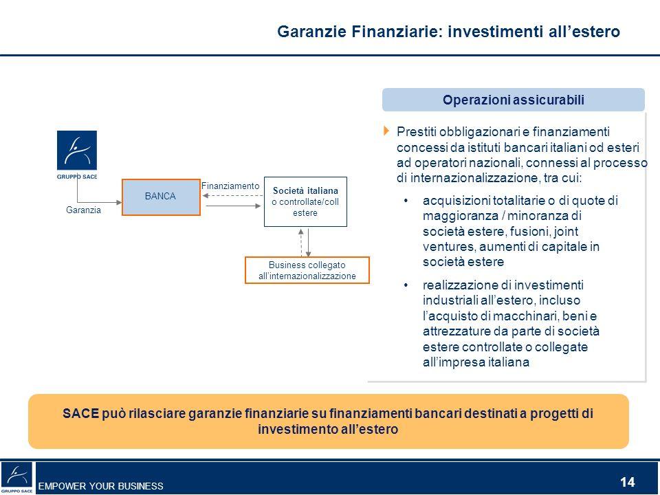 EMPOWER YOUR BUSINESS 14 SACE può rilasciare garanzie finanziarie su finanziamenti bancari destinati a progetti di investimento allestero Garanzia Soc