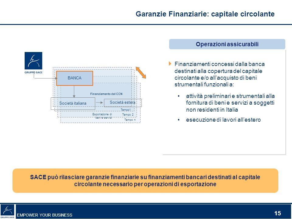 EMPOWER YOUR BUSINESS 15 SACE può rilasciare garanzie finanziarie su finanziamenti bancari destinati al capitale circolante necessario per operazioni