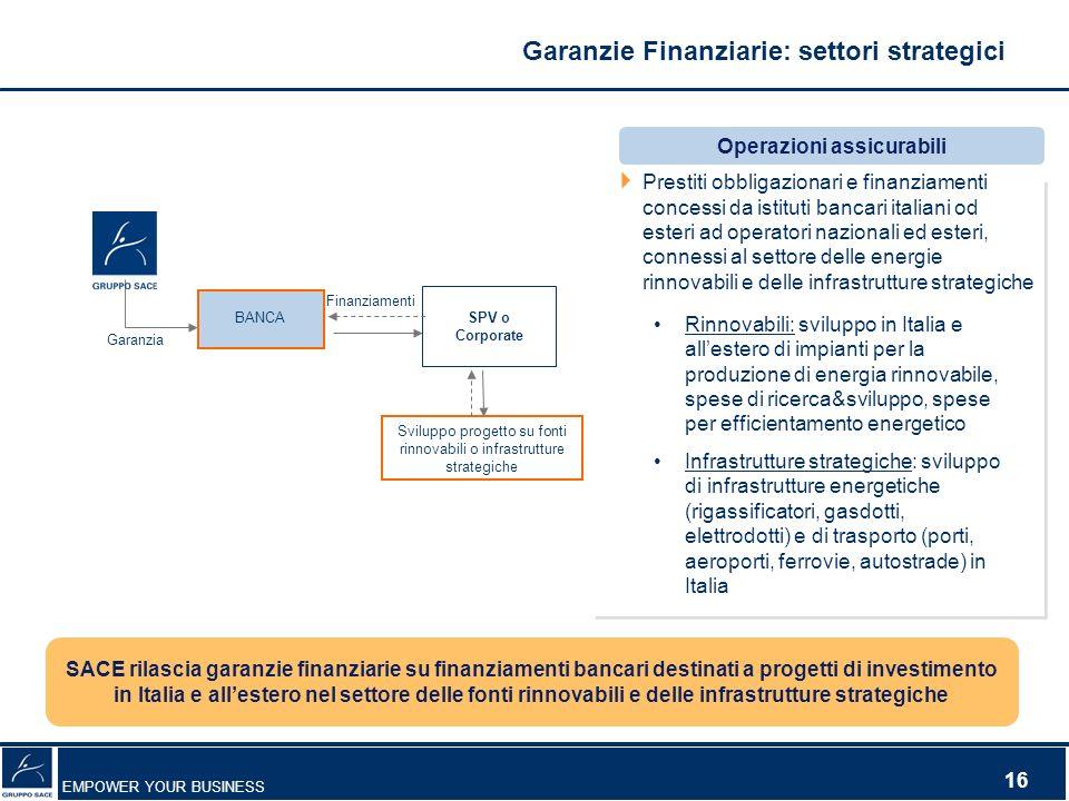 EMPOWER YOUR BUSINESS 16 SACE rilascia garanzie finanziarie su finanziamenti bancari destinati a progetti di investimento in Italia e allestero nel se