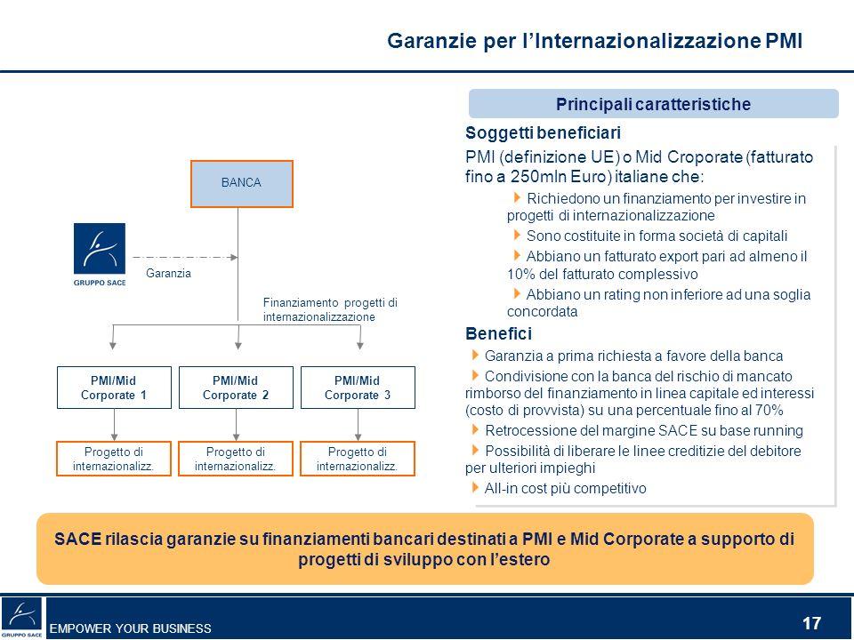 EMPOWER YOUR BUSINESS 17 SACE rilascia garanzie su finanziamenti bancari destinati a PMI e Mid Corporate a supporto di progetti di sviluppo con lester