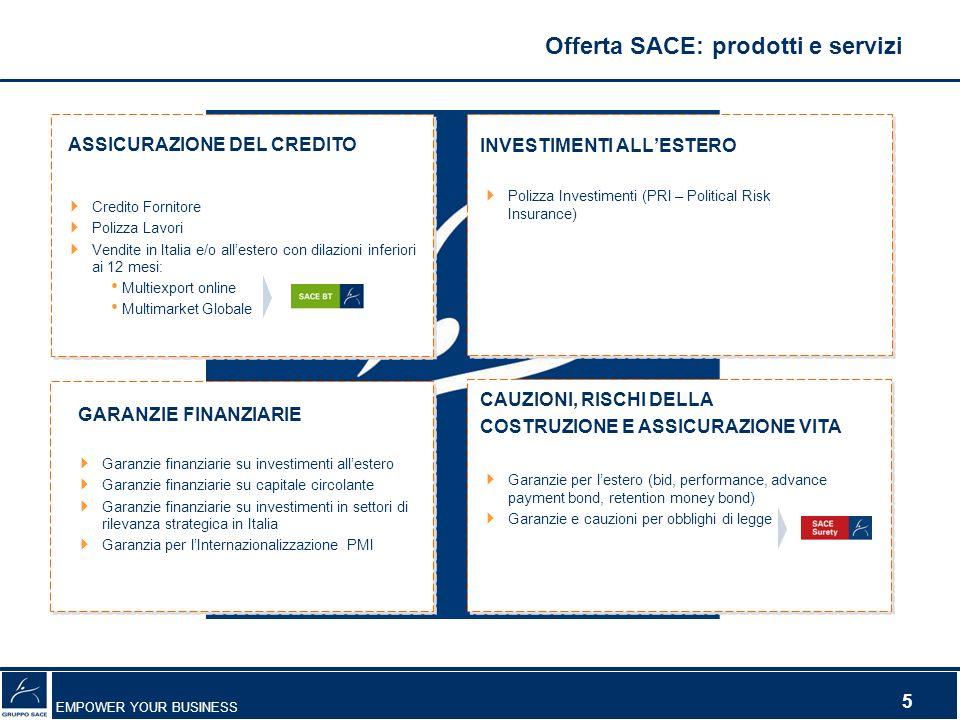 EMPOWER YOUR BUSINESS 5 INVESTIMENTI ALLESTERO Polizza Investimenti (PRI – Political Risk Insurance) CAUZIONI, RISCHI DELLA COSTRUZIONE E ASSICURAZION