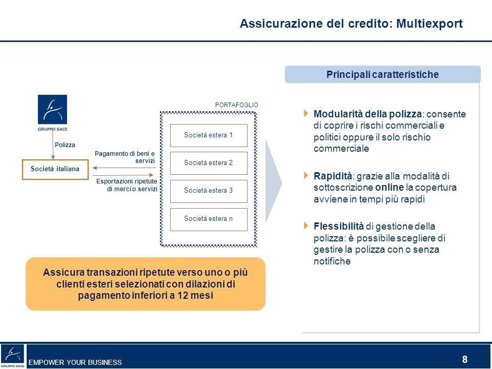 EMPOWER YOUR BUSINESS 8 Assicura transazioni ripetute verso uno o più clienti esteri selezionati con dilazioni di pagamento inferiori a 12 mesi Modula
