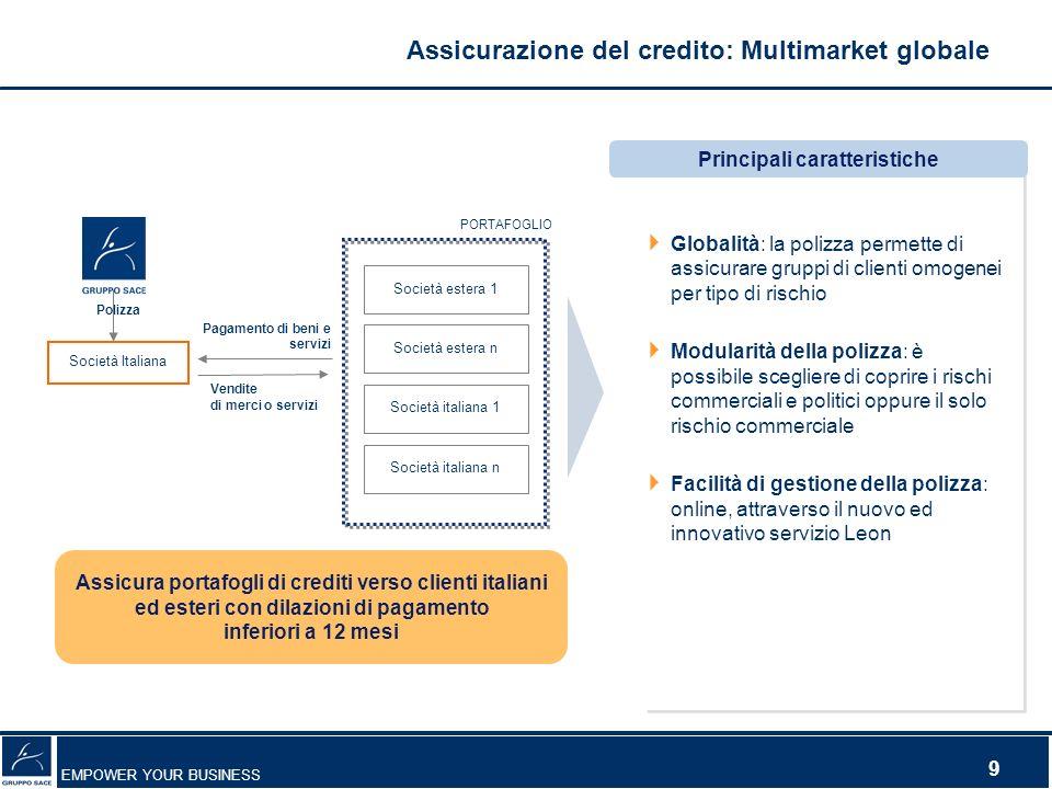 EMPOWER YOUR BUSINESS 9 Assicura portafogli di crediti verso clienti italiani ed esteri con dilazioni di pagamento inferiori a 12 mesi Globalità: la p