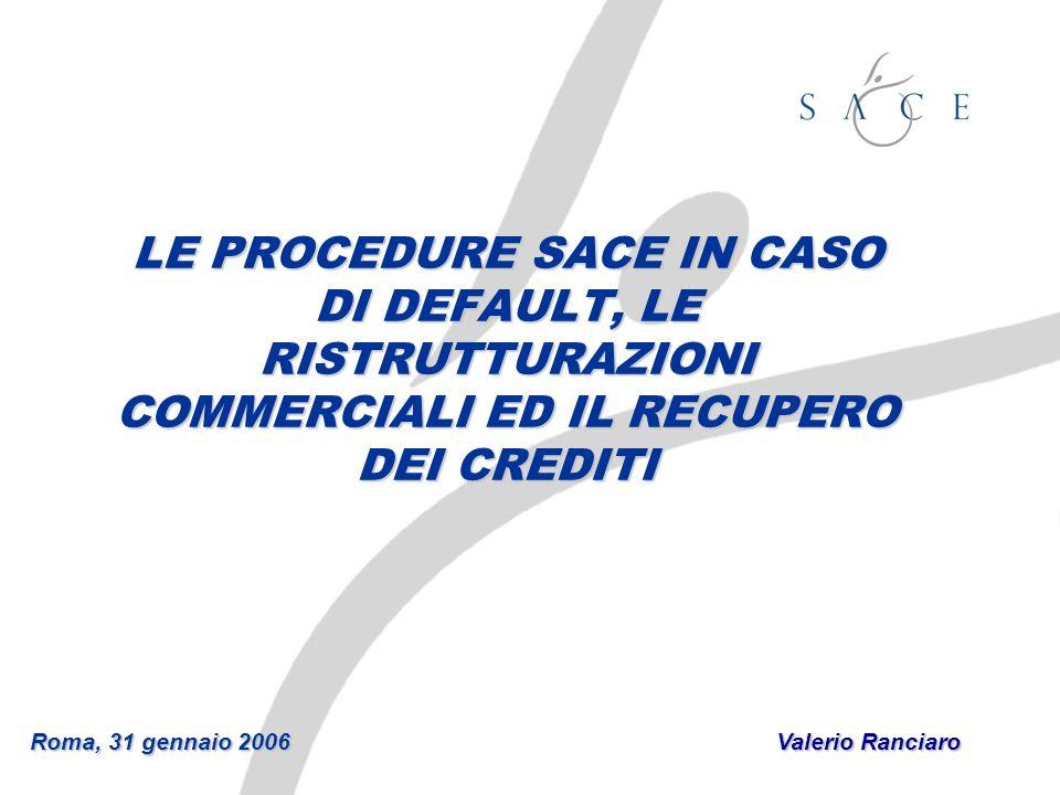 Roma, 31 gennaio 2006Valerio Ranciaro Roma, 31 gennaio 2006 Valerio Ranciaro LE PROCEDURE SACE IN CASO DI DEFAULT, LE RISTRUTTURAZIONI COMMERCIALI ED IL RECUPERO DEI CREDITI