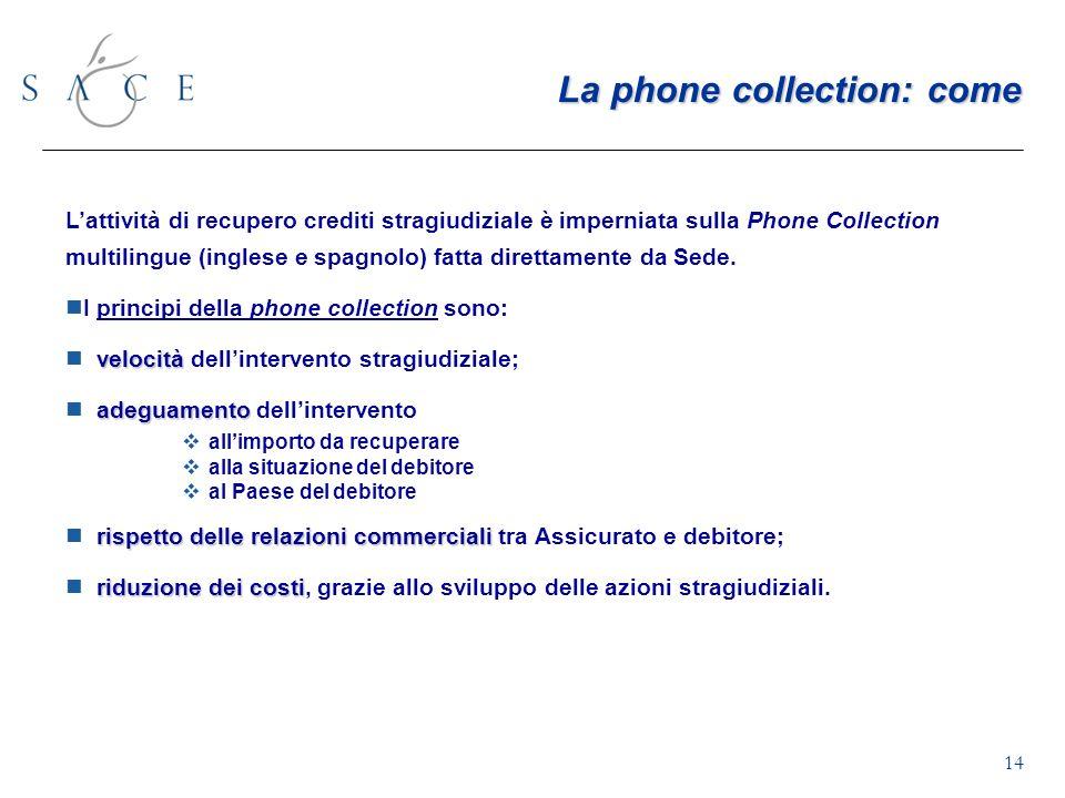 14 Lattività di recupero crediti stragiudiziale è imperniata sulla Phone Collection multilingue (inglese e spagnolo) fatta direttamente da Sede.