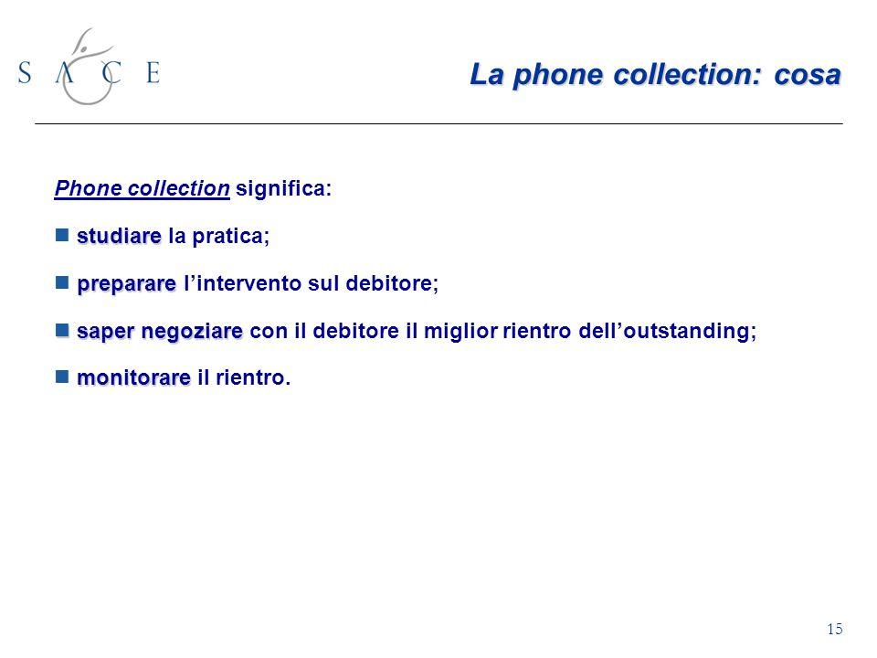15 Phone collection significa: studiare studiare la pratica; preparare preparare lintervento sul debitore; saper negoziare saper negoziare con il debitore il miglior rientro delloutstanding; monitorare monitorare il rientro.