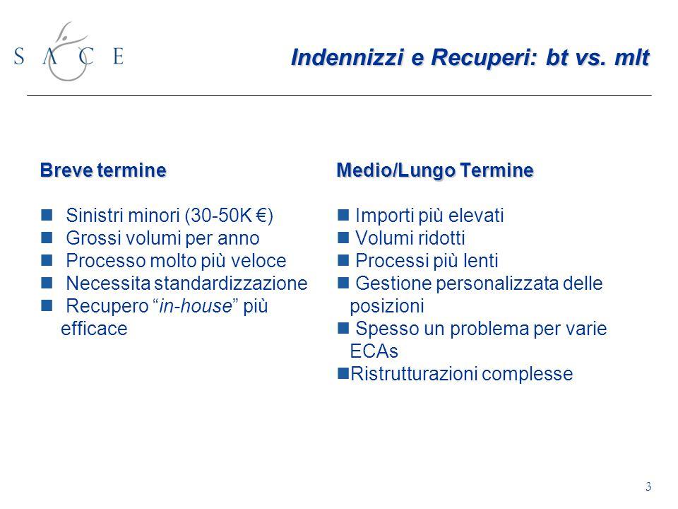 3 Indennizzi e Recuperi: bt vs.