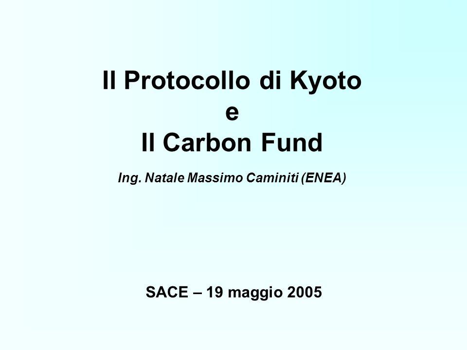 Il Protocollo di Kyoto e Il Carbon Fund Ing. Natale Massimo Caminiti (ENEA) SACE – 19 maggio 2005