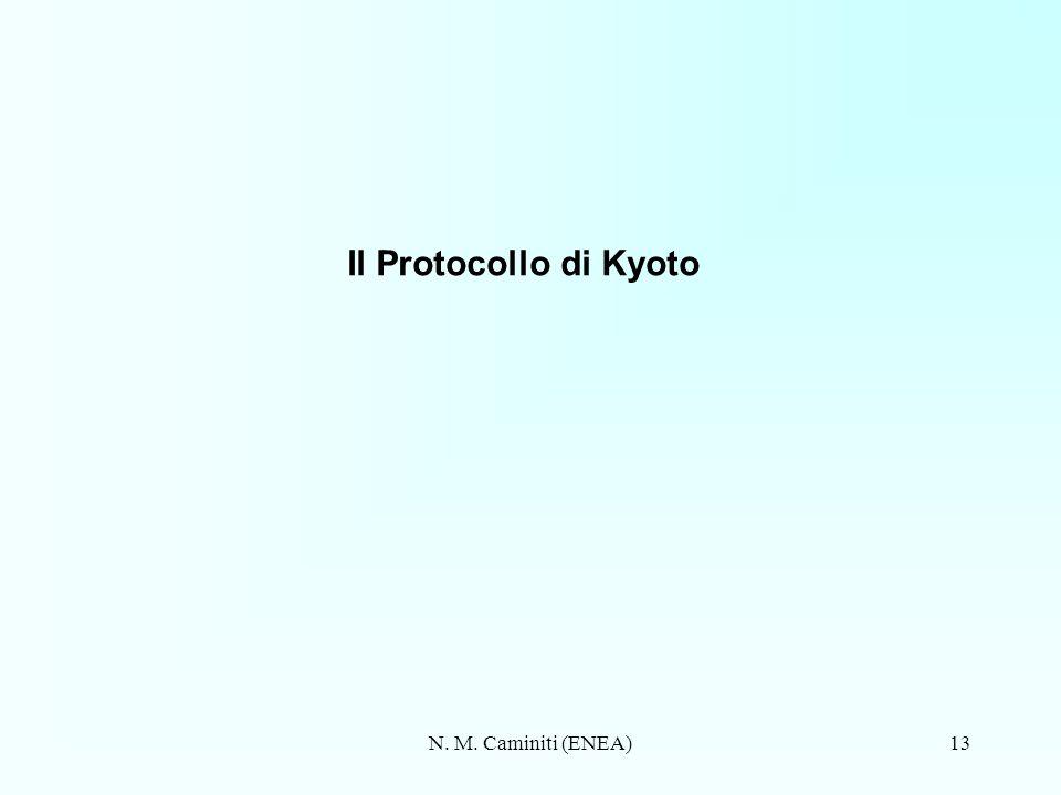 N. M. Caminiti (ENEA)13 Il Protocollo di Kyoto