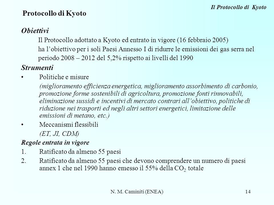 N. M. Caminiti (ENEA)14 Protocollo di Kyoto Obiettivi Il Protocollo adottato a Kyoto ed entrato in vigore (16 febbraio 2005) ha lobiettivo per i soli