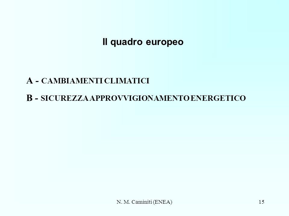 N. M. Caminiti (ENEA)15 Il quadro europeo A - CAMBIAMENTI CLIMATICI B - SICUREZZA APPROVVIGIONAMENTO ENERGETICO