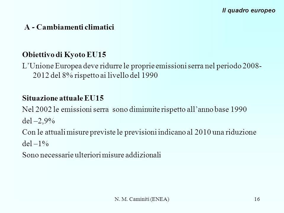N. M. Caminiti (ENEA)16 A - Cambiamenti climatici Obiettivo di Kyoto EU15 LUnione Europea deve ridurre le proprie emissioni serra nel periodo 2008- 20