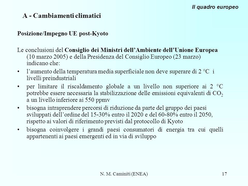 N. M. Caminiti (ENEA)17 A - Cambiamenti climatici Posizione/Impegno UE post-Kyoto Le conclusioni del Consiglio dei Ministri dellAmbiente dellUnione Eu