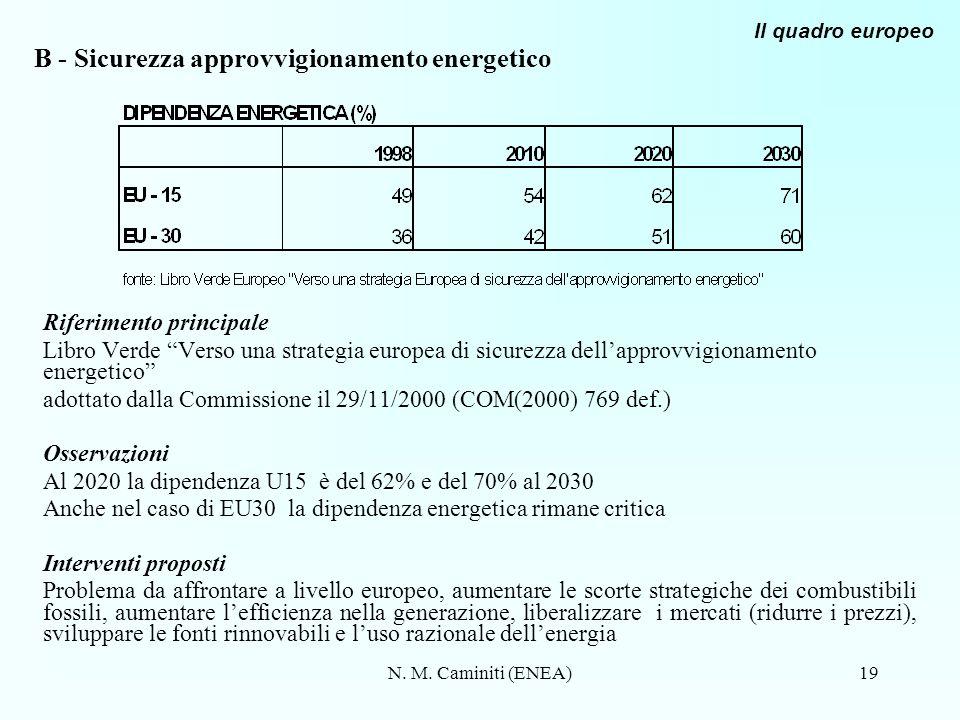 N. M. Caminiti (ENEA)19 B - Sicurezza approvvigionamento energetico Riferimento principale Libro Verde Verso una strategia europea di sicurezza dellap