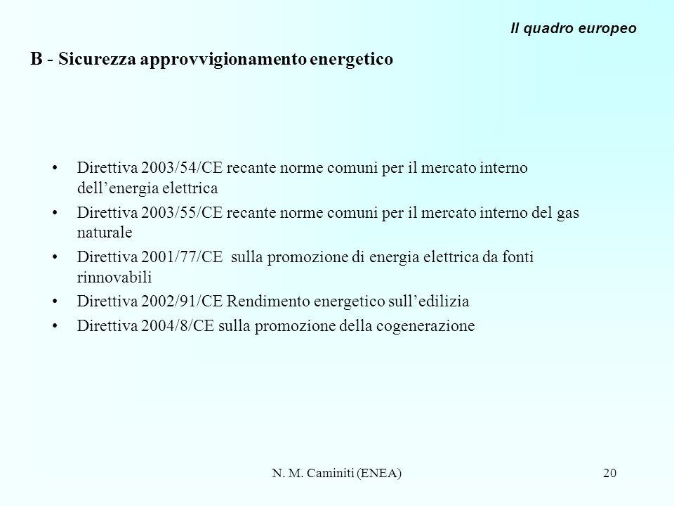 N. M. Caminiti (ENEA)20 B - Sicurezza approvvigionamento energetico Direttiva 2003/54/CE recante norme comuni per il mercato interno dellenergia elett