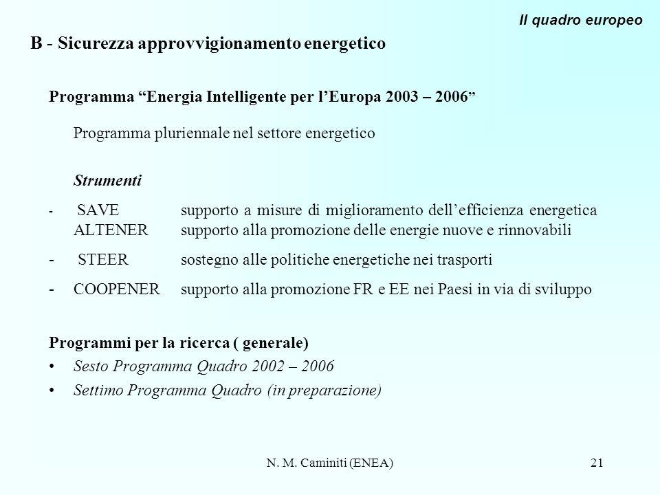 N. M. Caminiti (ENEA)21 B - Sicurezza approvvigionamento energetico Programma Energia Intelligente per lEuropa 2003 – 2006 Programma pluriennale nel s