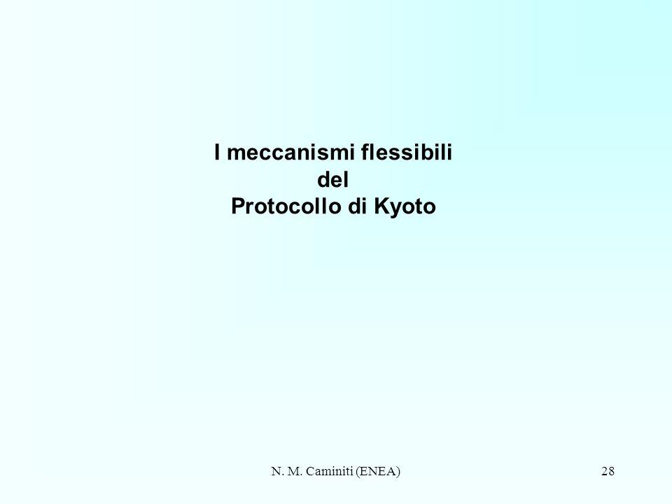 N. M. Caminiti (ENEA)28 I meccanismi flessibili del Protocollo di Kyoto