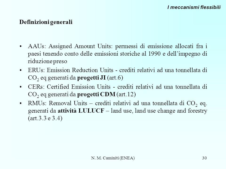 N. M. Caminiti (ENEA)30 Definizioni generali AAUs: Assigned Amount Units: permessi di emissione allocati fra i paesi tenendo conto delle emissioni sto
