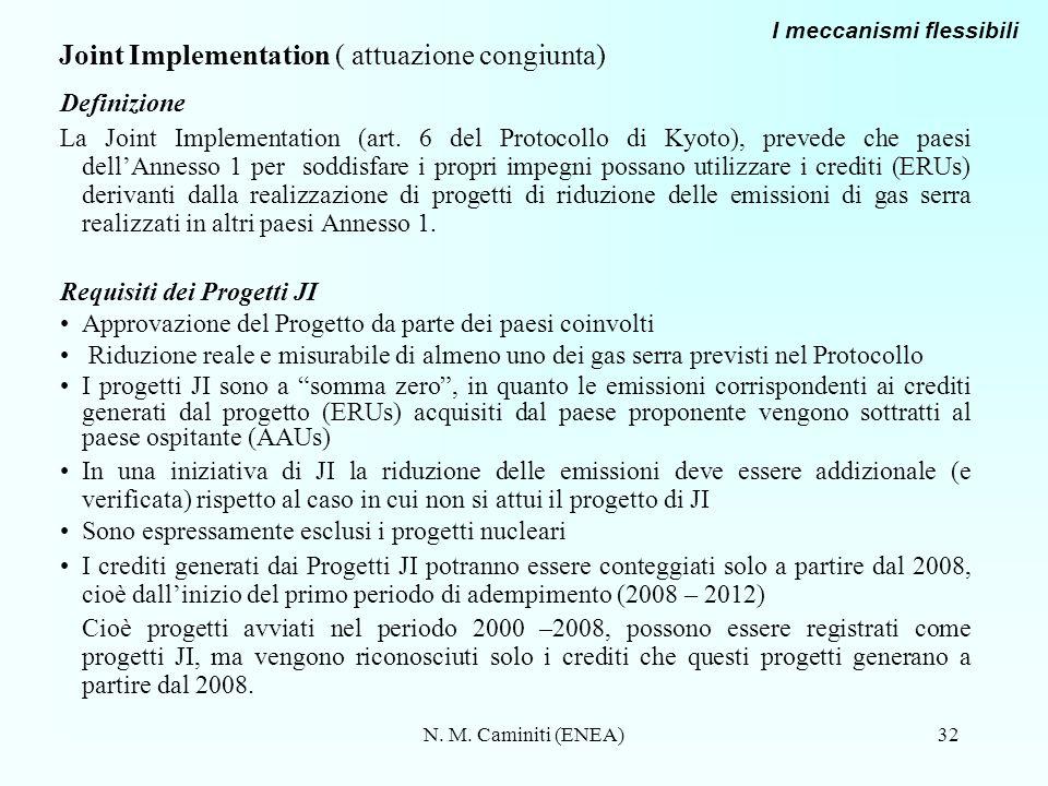 N. M. Caminiti (ENEA)32 Joint Implementation ( attuazione congiunta) Definizione La Joint Implementation (art. 6 del Protocollo di Kyoto), prevede che
