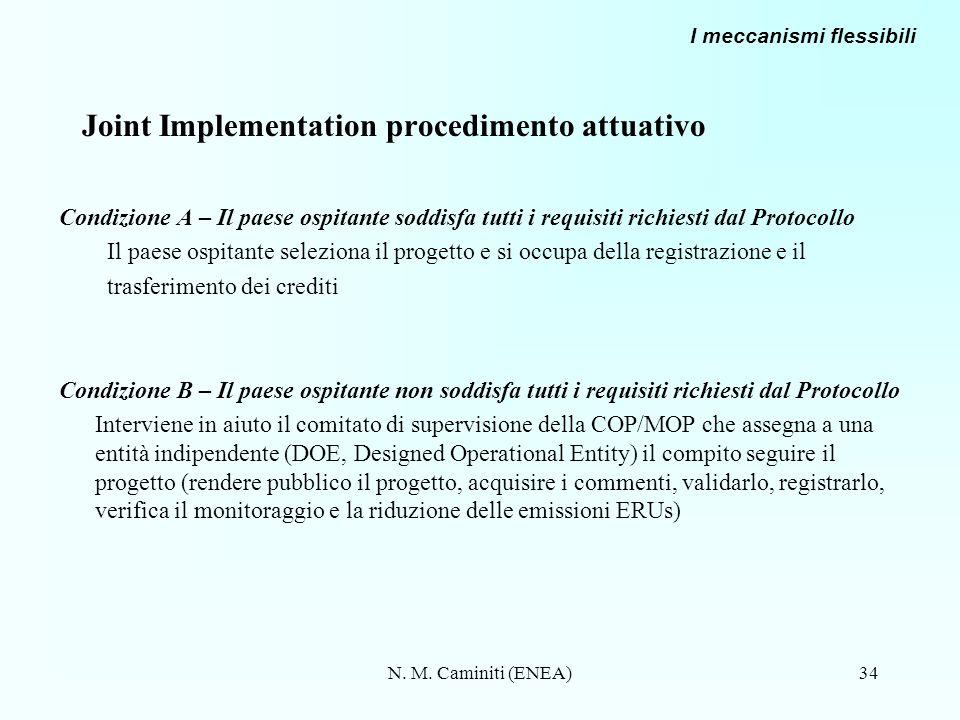 N. M. Caminiti (ENEA)34 Joint Implementation procedimento attuativo Condizione A – Il paese ospitante soddisfa tutti i requisiti richiesti dal Protoco