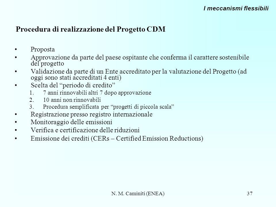 N. M. Caminiti (ENEA)37 Procedura di realizzazione del Progetto CDM Proposta Approvazione da parte del paese ospitante che conferma il carattere soste