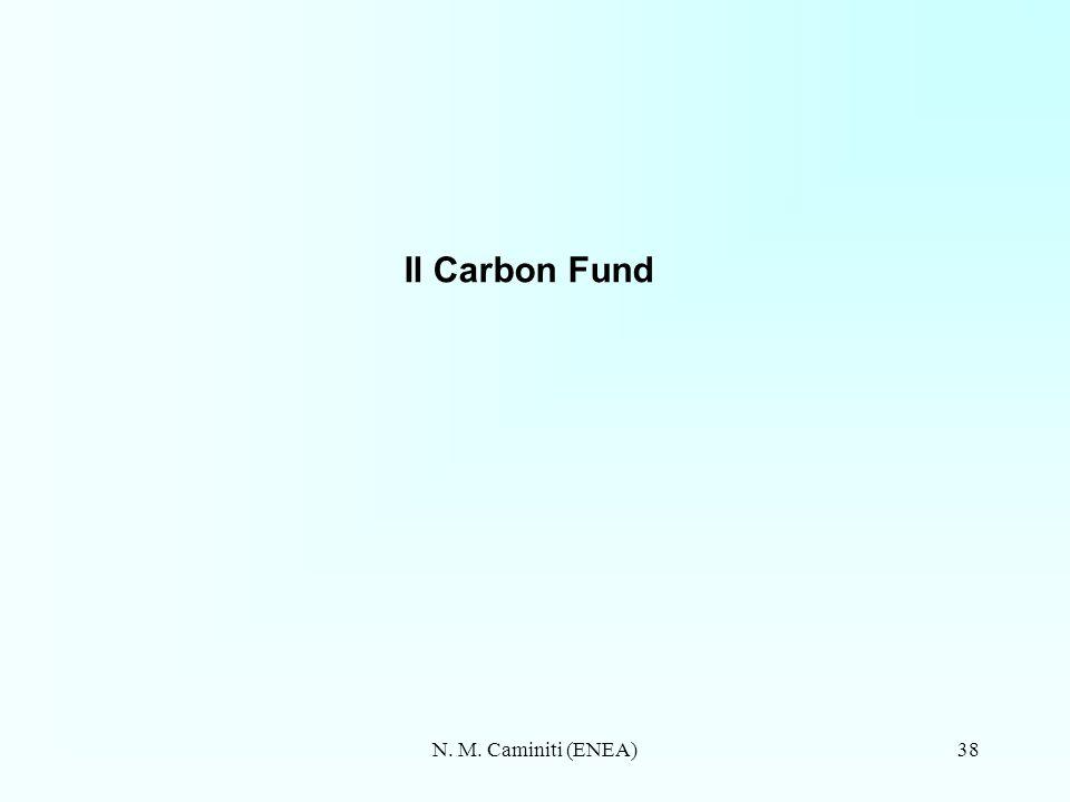 N. M. Caminiti (ENEA)38 Il Carbon Fund