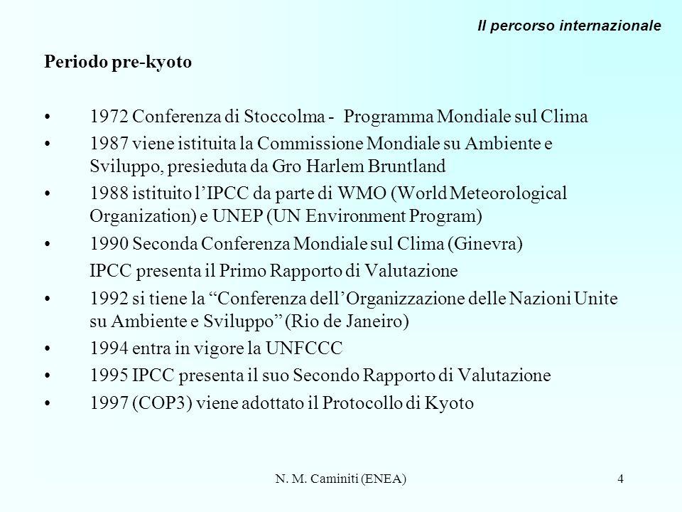 N. M. Caminiti (ENEA)4 Periodo pre-kyoto 1972 Conferenza di Stoccolma - Programma Mondiale sul Clima 1987 viene istituita la Commissione Mondiale su A