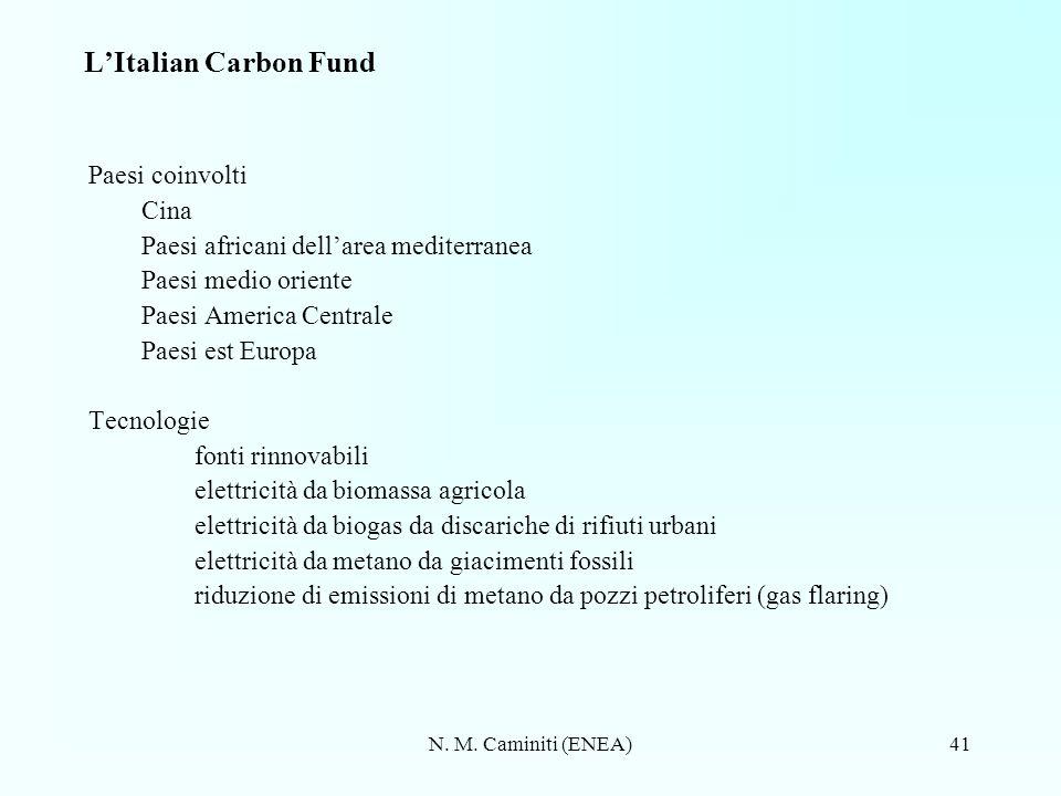N. M. Caminiti (ENEA)41 LItalian Carbon Fund Paesi coinvolti Cina Paesi africani dellarea mediterranea Paesi medio oriente Paesi America Centrale Paes