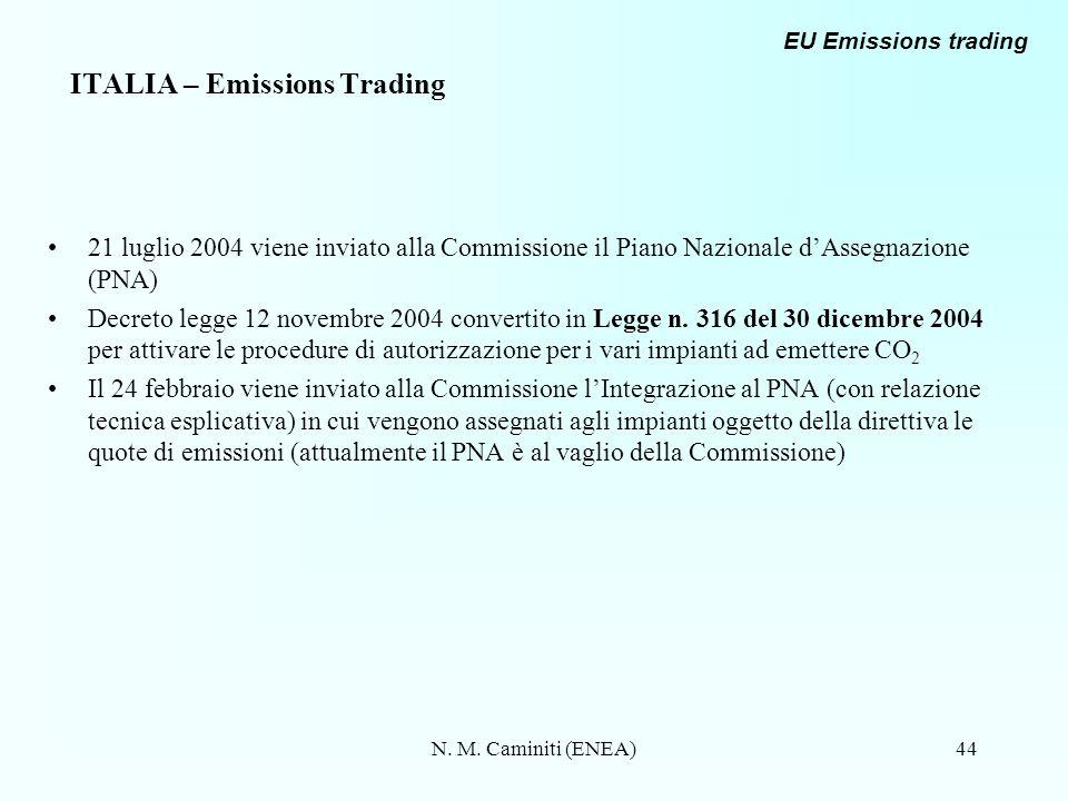 N. M. Caminiti (ENEA)44 ITALIA – Emissions Trading 21 luglio 2004 viene inviato alla Commissione il Piano Nazionale dAssegnazione (PNA) Decreto legge
