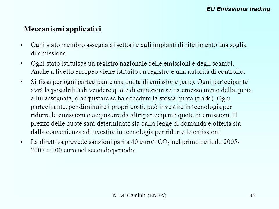 N. M. Caminiti (ENEA)46 Meccanismi applicativi Ogni stato membro assegna ai settori e agli impianti di riferimento una soglia di emissione Ogni stato