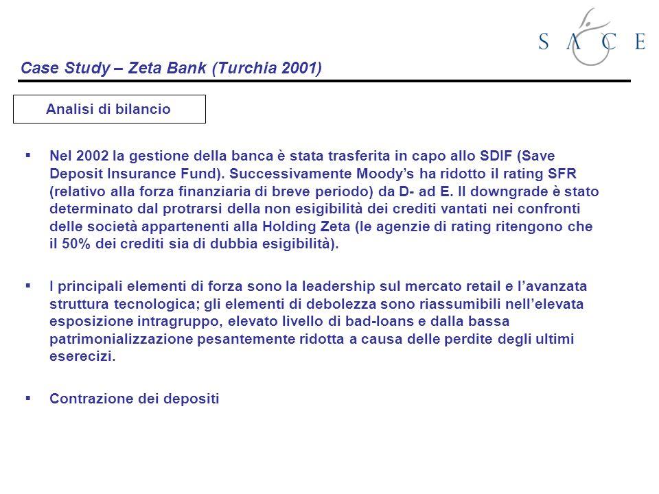 Case Study – Zeta Bank (Turchia 2001) Nel 2002 la gestione della banca è stata trasferita in capo allo SDIF (Save Deposit Insurance Fund).