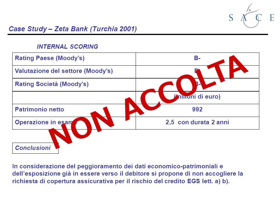 INTERNAL SCORING Rating Paese (Moodys) Rating Società (Moodys) Patrimonio netto Operazione in esame B- (milioni di euro) 992 2,5 con durata 2 anni In